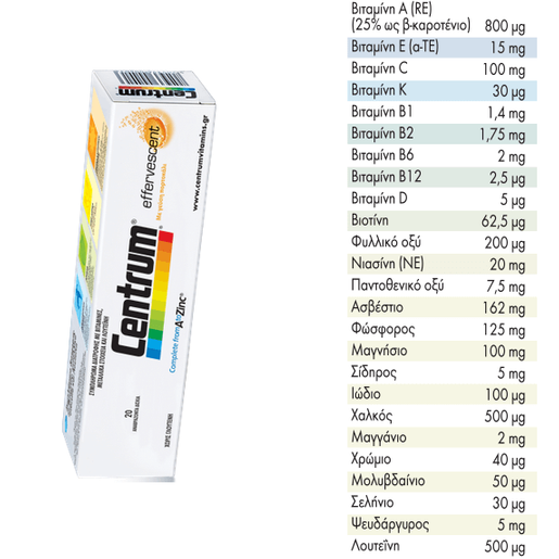 Centrum Complete A to Z with lutein 20Effer.Tabs
