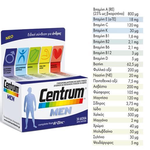 Centrum Men Complete from A to Zinc  Συμπλήρωμα βιταμινών & μεταλλικών στοιχείων 30 tabs