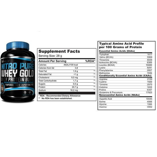 Biotech Usa Nitro Pure Whey Gold Πρωτεΐνη Ορού Γάλακτος 2270gr