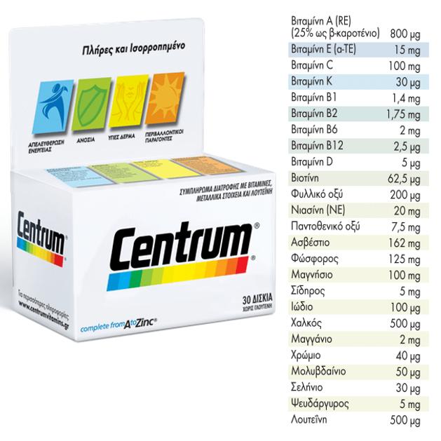 Centrum A-Zinc with lutein Συμπλήρωμα Διατροφής Με Βιταμίνες, Μέταλλα Και Λουτεϊνη 60tabs