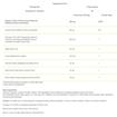 Now Foods AlphaSorb-C Συμπλήρωμα Βιταμίνης C Υψηλής Απορρόφησης και Βιοδιαθεσιμότητας 500mg 90caps